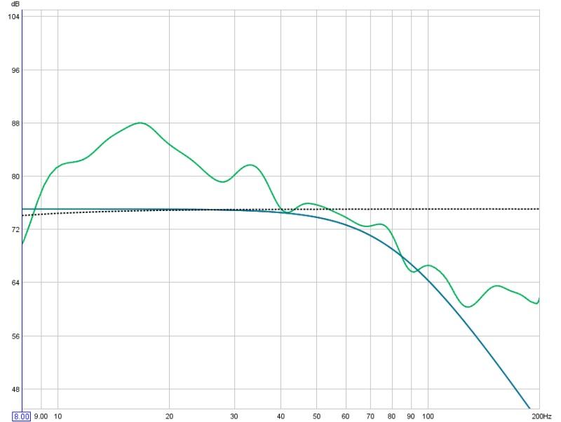 Help with REW results-8hz-200hz.jpg