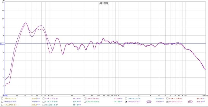 REW and MCACC-9-turnedsub2offevenresponse50hz.jpg