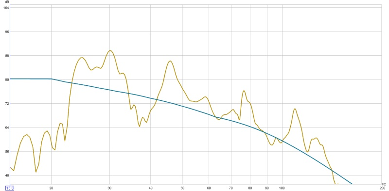 BFD vs. Bass Traps & best position for target curve-90-deg-rotation-house-curve.jpg