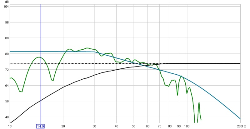 Trying to grasp Hard Knee House Curve-90-hks-after.jpg