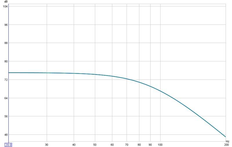 Response graph-90hzcrossover.jpg
