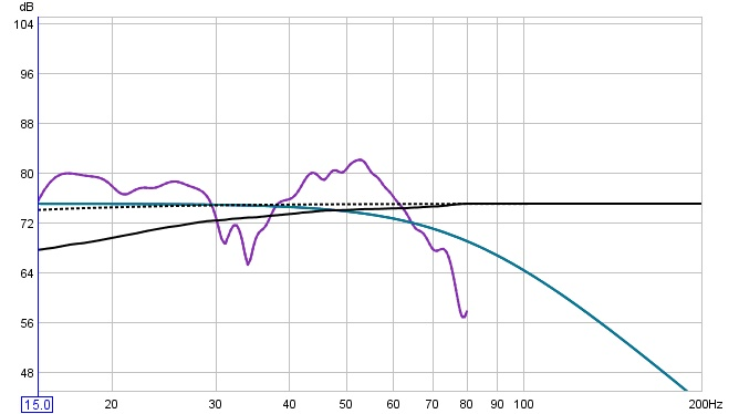 soundcard calibration graph-920.jpg