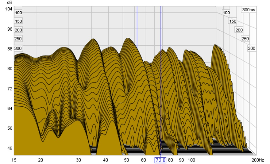 How to start measurements when you have multiple subs-9_27-phase-0-avr-distance-20-waterfall.jpg