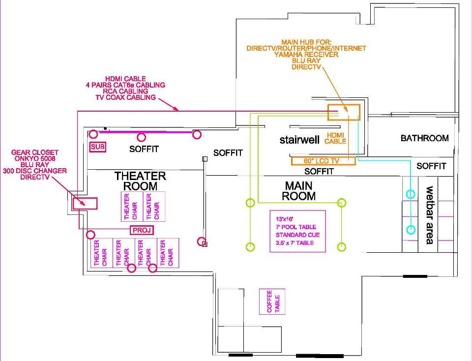 Need advice on a receiver for a 7.1 and zone 2-_2011-12-01_basement_wiring_diagram-small.jpg