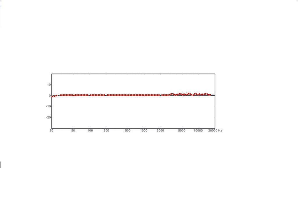 Superlux ECM 999 calibration file-_86.jpg