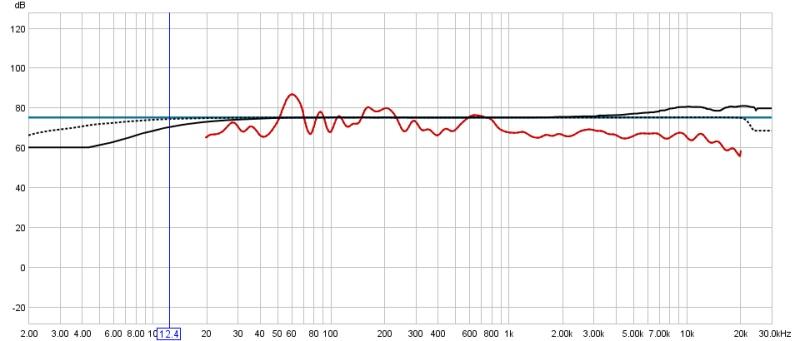 Interpreting First Graphs-.jpg