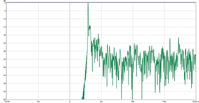 New Mixing Room Measurement-a7x-eqed-impulse-left-zoom.jpg