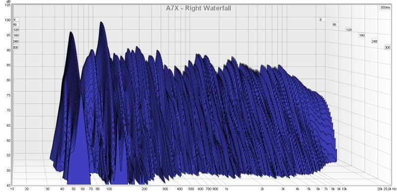 New Mixing Room Measurement-a7x-right-waterfall.jpg