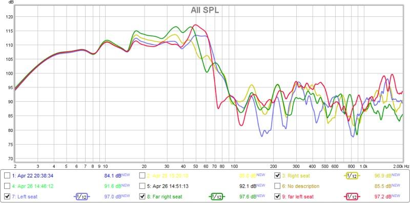 "Fi SP4 18"" Build-across-4-seats_-7db-50hz-low-shelf-smoothing-1_12th.jpg"