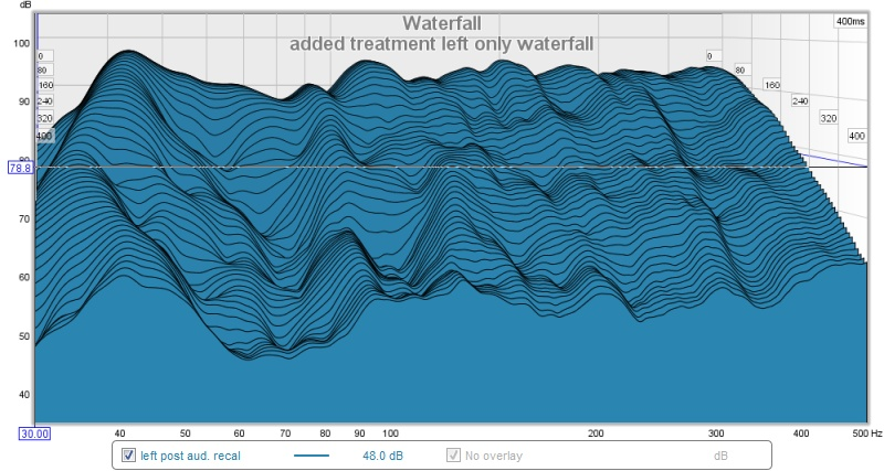 First REW measurements-added-treatment-left-only-waterfall.jpg