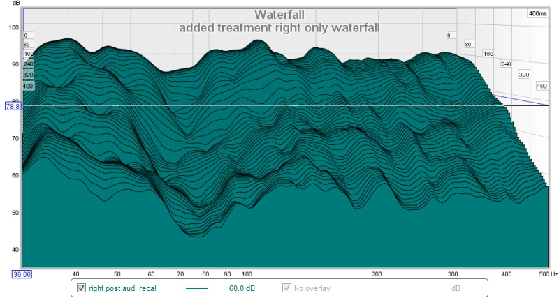 First REW measurements-added-treatment-right-only-waterfall.jpg