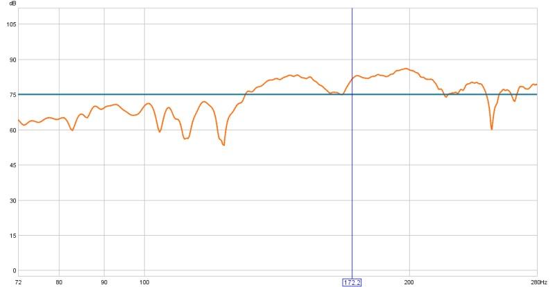 Modeling Push/Pull In WinISD-ae-av12-2.jpg