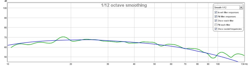 is this how i raise the bottom end of my sealed subs?-after-12db-housecurve-80-25-12smoothing.jpg