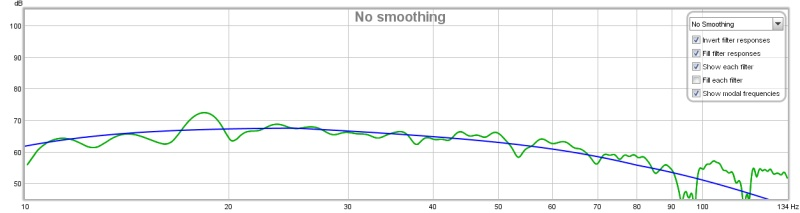 is this how i raise the bottom end of my sealed subs?-after-12db-housecurve-80-25-nosmoothing.jpg