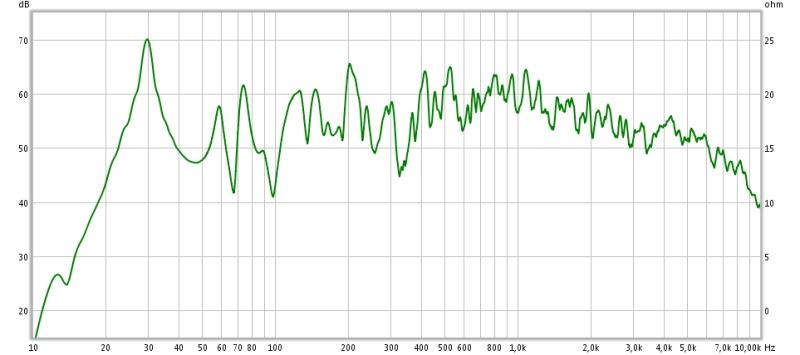 Bass Traps no success, frustrating-after-absorber-spl.jpg