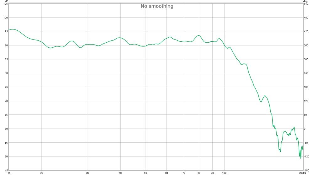 SVS CS Ultra graphs WOOT-after-bfd.jpg
