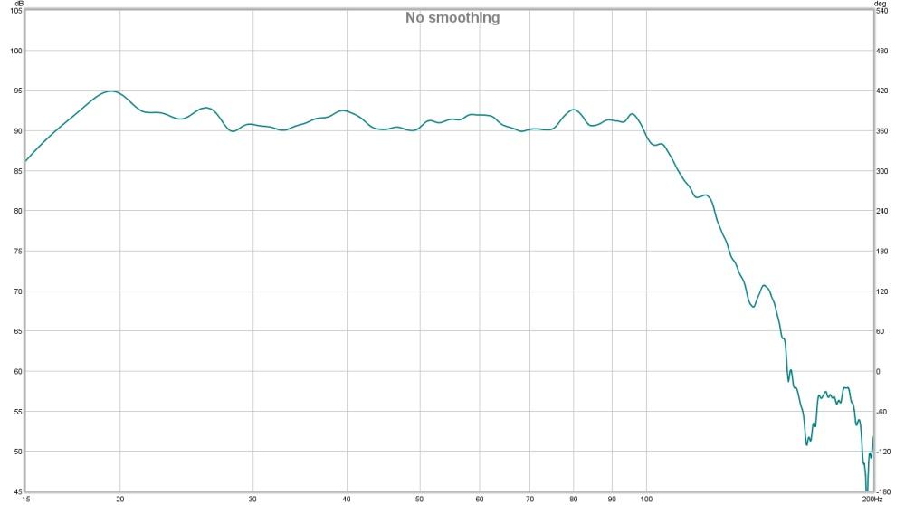 SVS CS Ultra graphs WOOT-after-bfd-no-port-plug.jpg