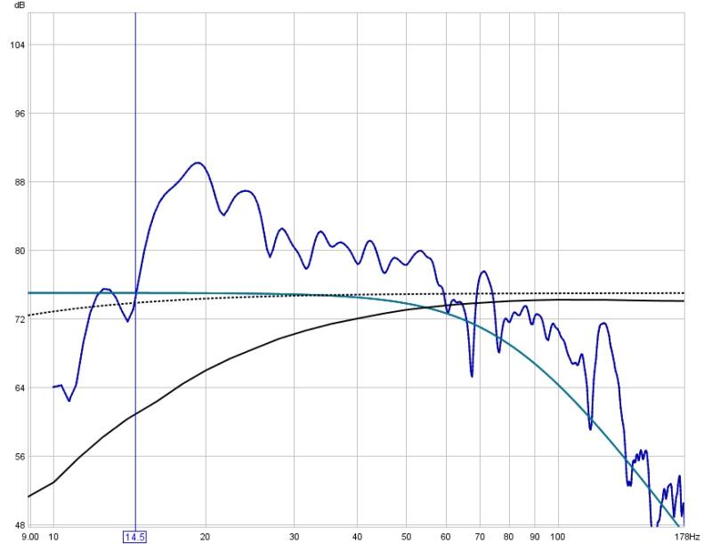 SVS Plus/2 measurment-after-eq.jpg