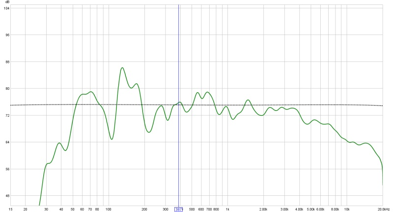 Is bass trapping making much difference (graphs inside)? - HELP PLEASE?-after.jpg