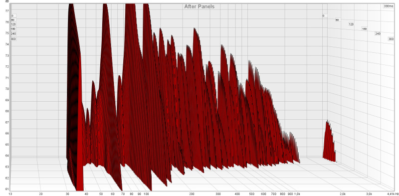 waterfall graph before and after initial room treatment - opinion request-after-panels-800.jpg