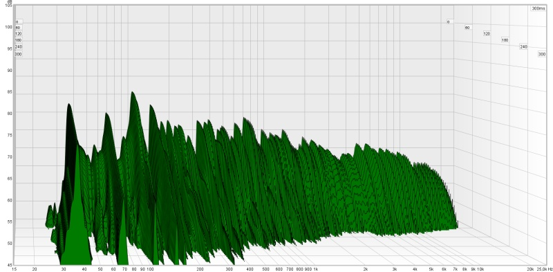 waterfall graph before and after initial room treatment - opinion request-after-panels-scaled-800.jpg