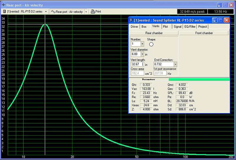 RL-p15 in optimum enclosure-air-velocity-mongrel.jpg