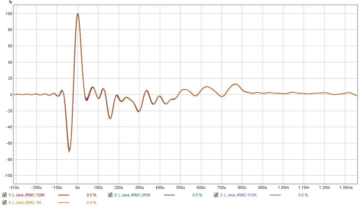 Sweep length versus IR Phase-aligned.png