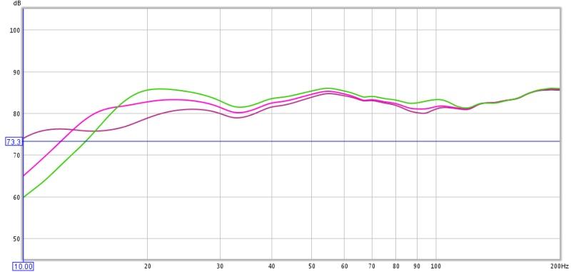 2 x 15 cu ft FIQ18 multi tuned ported subs-all-3-tunes-speakers.jpg