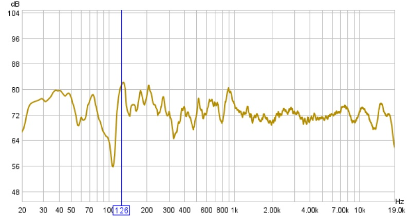 New to all of this - my first measurement-all-freq.jpg