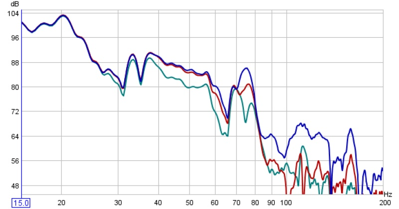 Equalization of TC-2000 sub.-all.jpg
