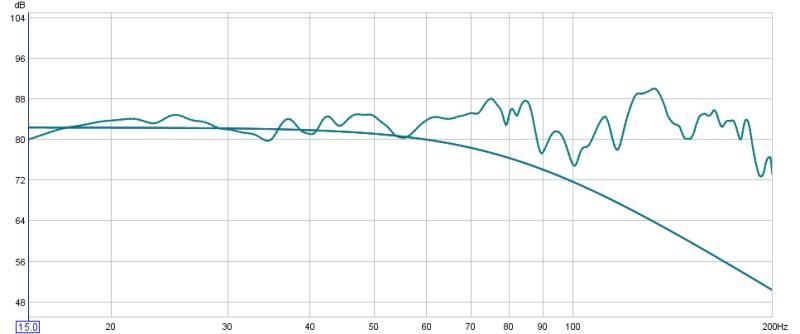 Storing Rew filters in FBQ 2496-all-speakers-19-12-09.jpg