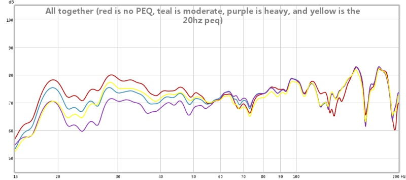 First graphs, advice?-all-together.jpg
