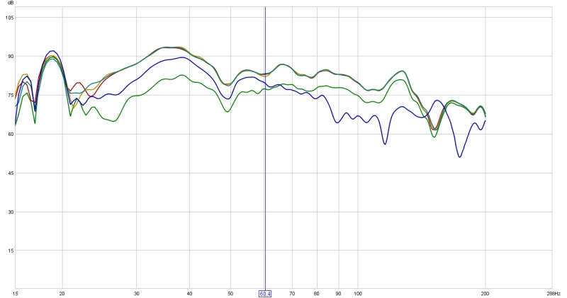 Audyssey Graphs - Please post your results!-all-traces.jpg