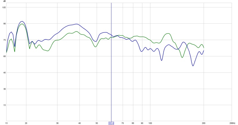 Audyssey Graphs - Please post your results!-all-traces-multi-eq-off.jpg