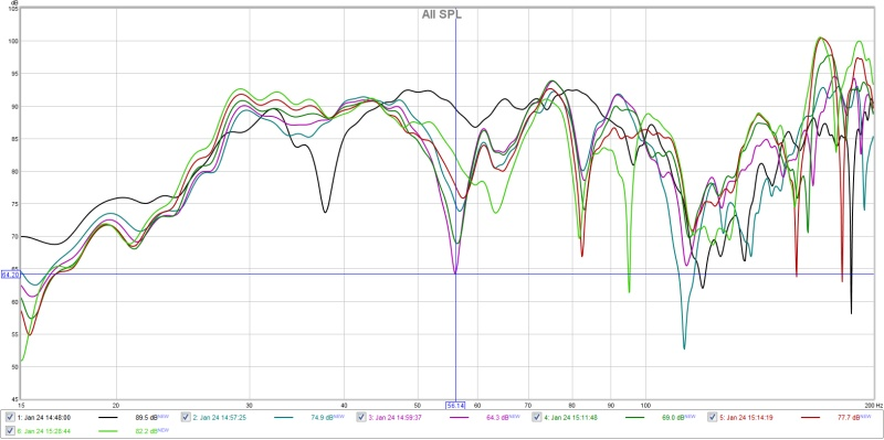 Graph Reviews - Multiple Subs, Multiple Positions-all_pos_tl.jpg