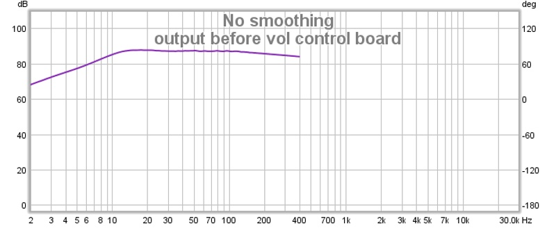 NOTICE: Yung Subwoofer Plate Amplifers-amp-sweeps-sw2.jpg