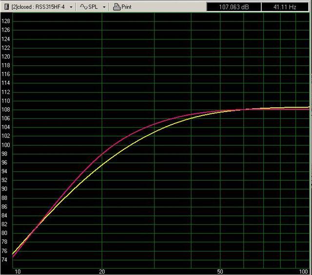 Sealed Sonotube Subwoofer-amps.jpg