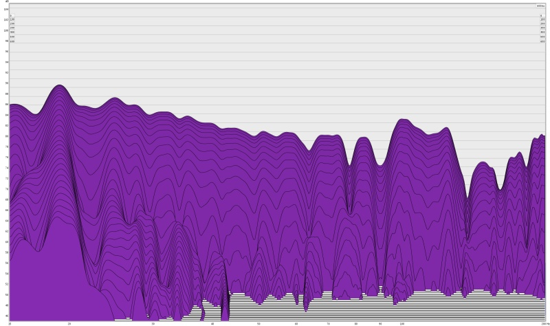 My PEQed dual sub graphs-another-waterfall.jpg