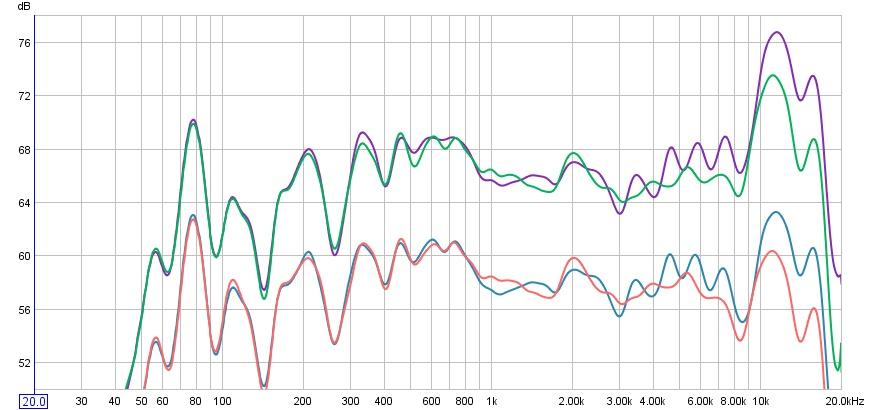 ECM8000 microphone measuring techniques and usage discussion-anthonyvsboomie_horvsvert.jpg