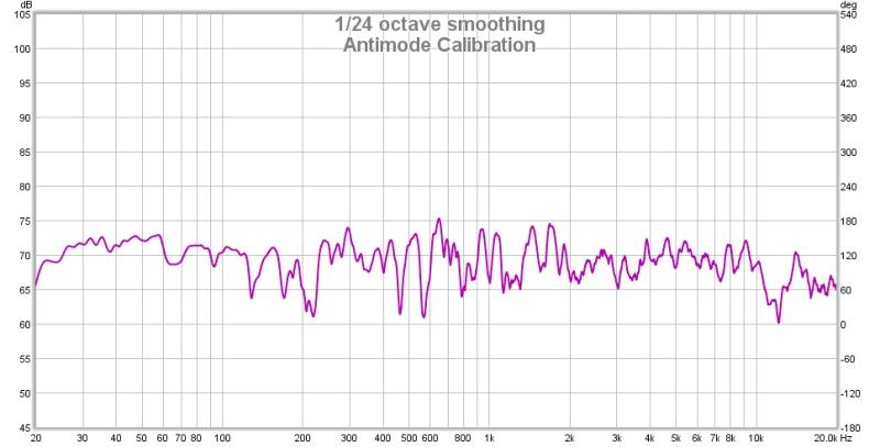 Antimode 2.0 Dual Core room correction and parametric eq-antimode-calibration-1.jpg