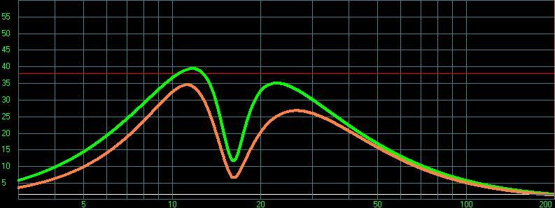 """Audiopulse LMS 5400 15"""" sub feedback-ap-15-eq-hpf-4kw-x.jpg"""