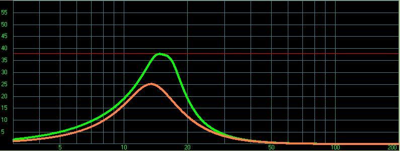 "Audiopulse LMS 5400 15"" sub feedback-ap-15-pr-x-hpf-eq-4kw.jpg"