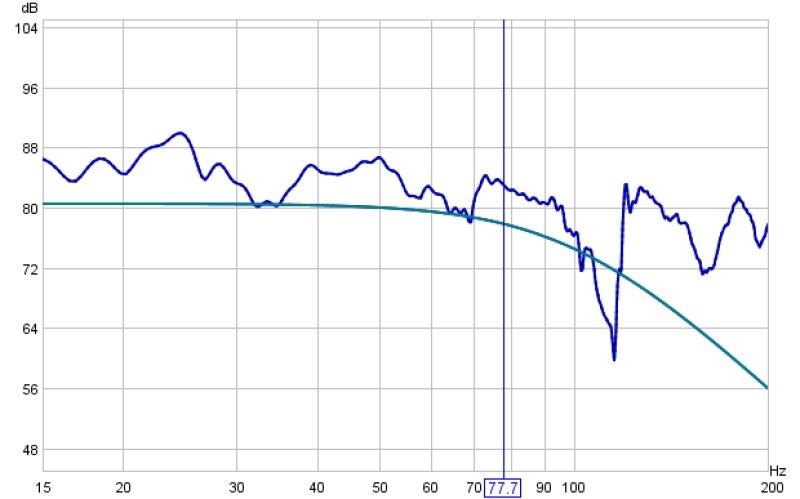 1st day using REW-app-160hz-xo-sub-80-xo-pp-80-db-target-sub-mains.jpg