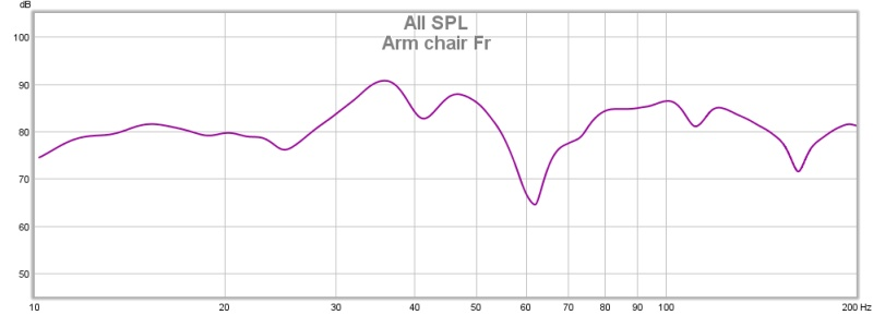 Official Power Sound Audio (PSA) Thread-arm-chair-fr-10-hz.jpg