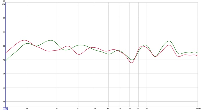 The astounding new AS-EQ1 SubEQ goes on sale!-eq1-before-after-rew-graph-20hz-tune.jpg