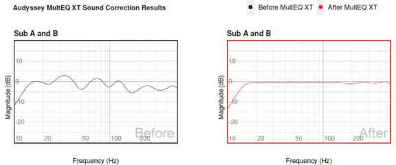 The astounding new AS-EQ1 SubEQ goes on sale!-eq1-result.jpg