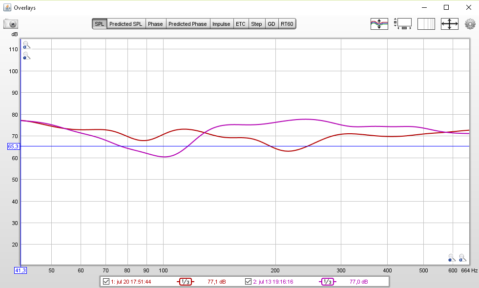 100 hz dip-2.40-triangle-vs-default-1.50.png
