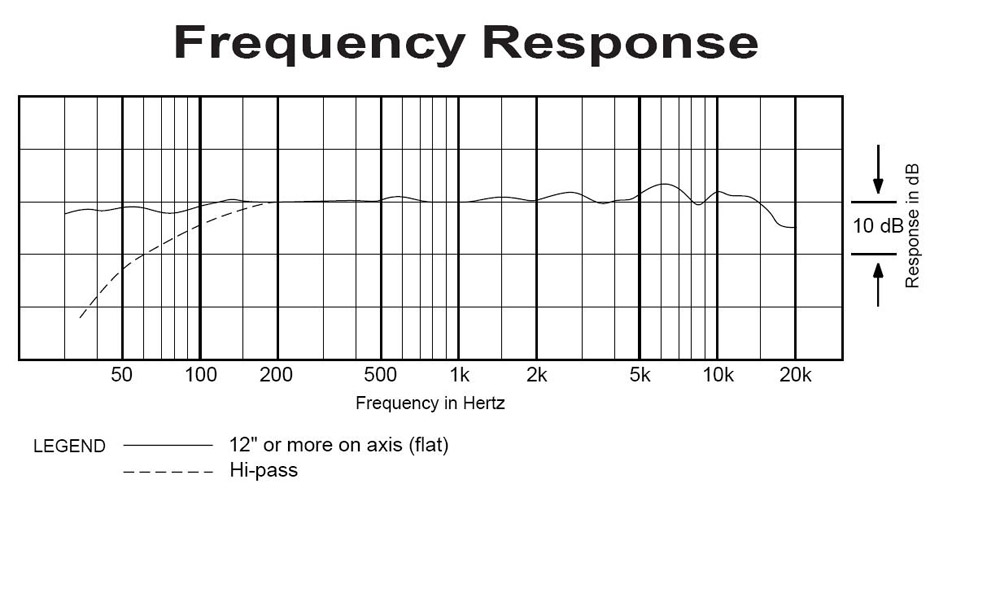 First graph - Is this to good??-at4033a-fr.jpg