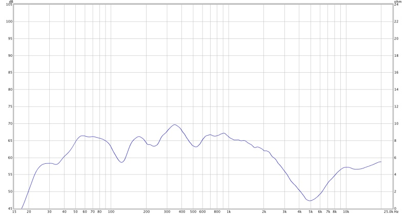 First time calibration graph- advice requested.-atc-right.jpg