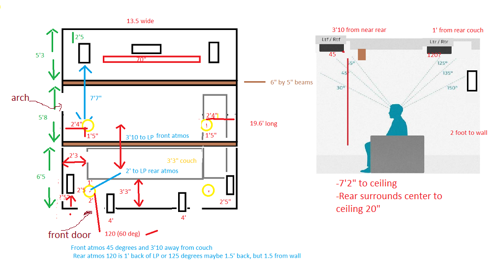 Dolby angle guidelines for in ceiling speakers, need to be exact or just close? Micca-8's speakers-atmos1b.png